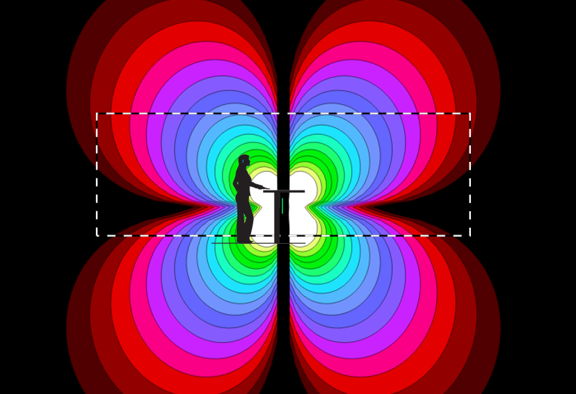 counter loop design