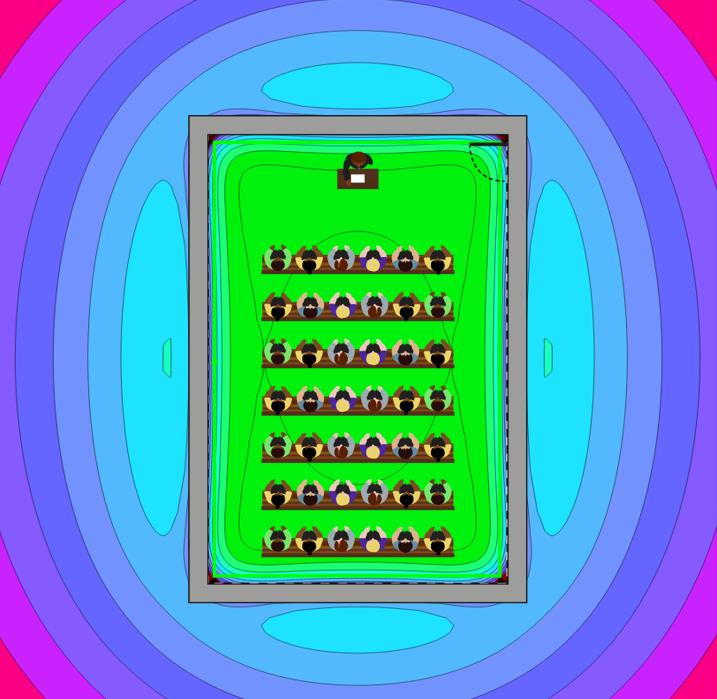 perimeter loop design