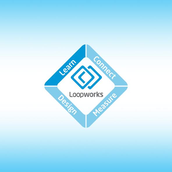 Loopworks Learn knowledge base